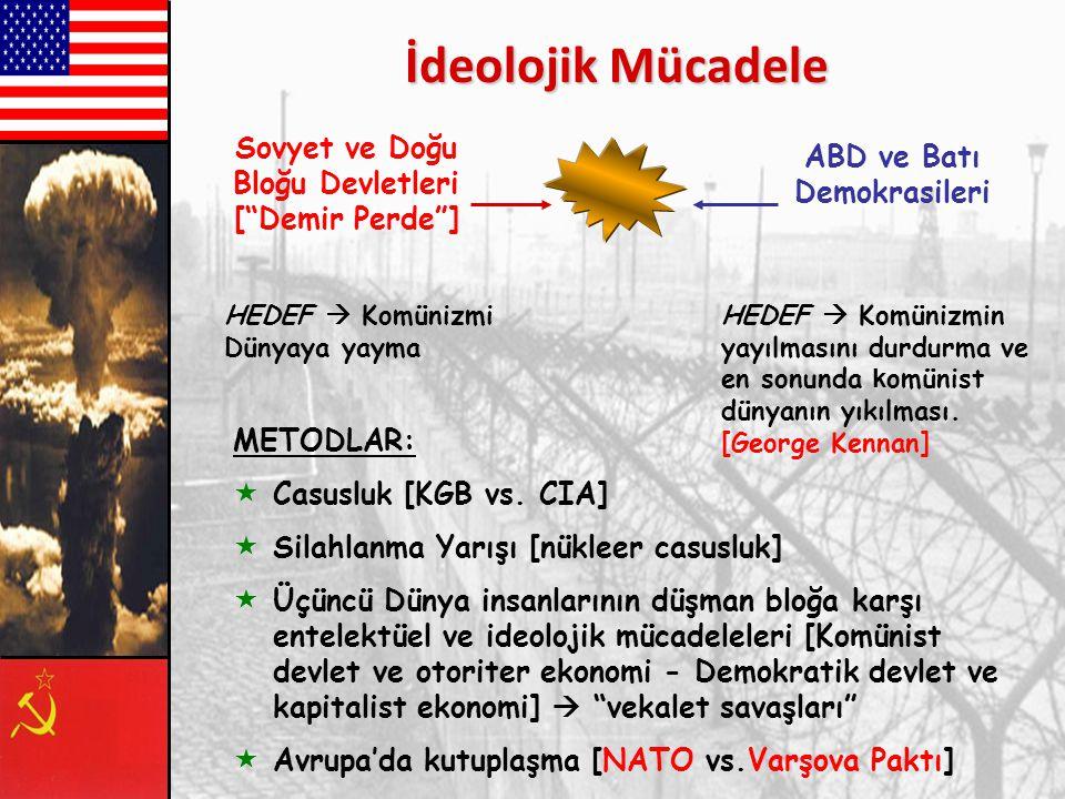 İdeolojik Mücadele Sovyet ve Doğu Bloğu Devletleri [ Demir Perde ]
